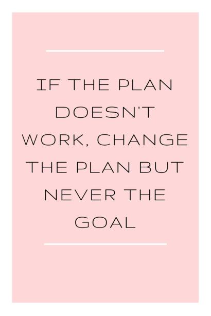 goal change